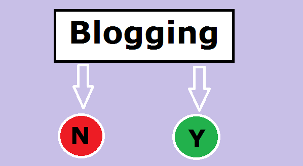 how-to-blogging